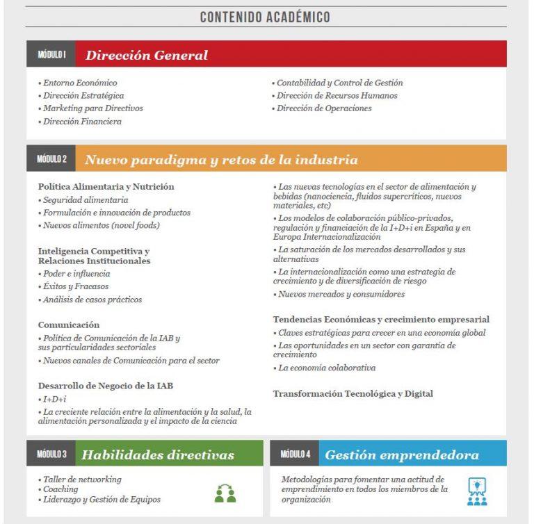 Contenido Académico Programa IE Business School
