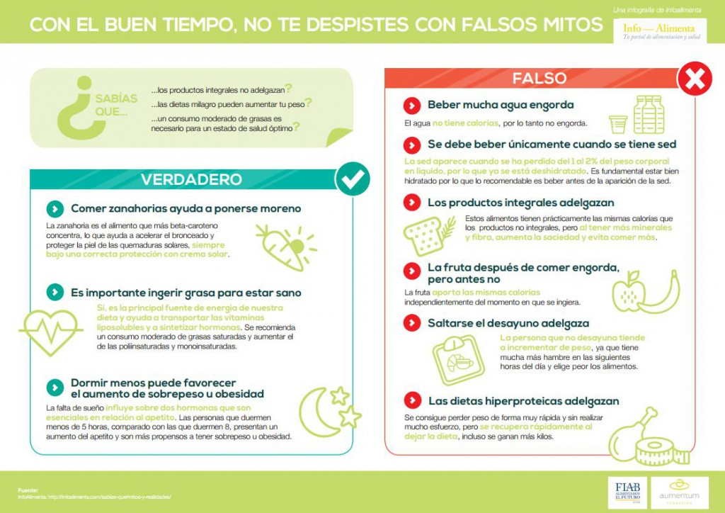 Falsos-mitos-1024x724